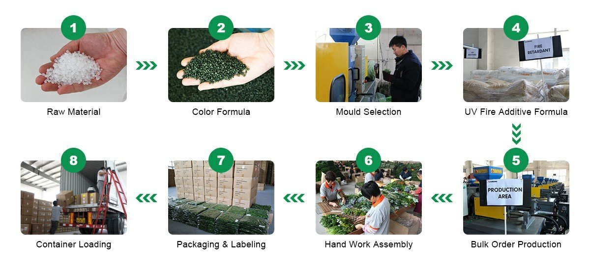 manufacturing prodcess of sunwing artificial hedges